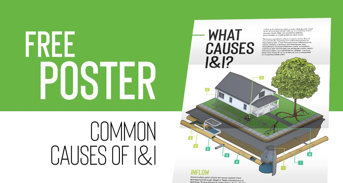Common Causes of I&I