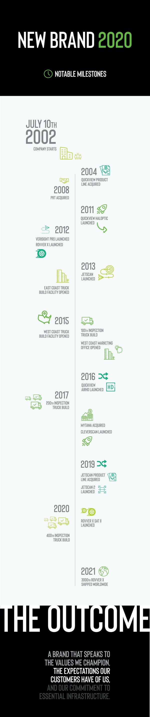 Infographic for blog copy-Dec-21-2020-07-43-35-40-PM