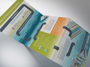 regulatory_poster