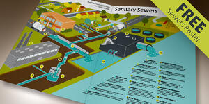 Get your FREE Sanitary Sewer System Poster