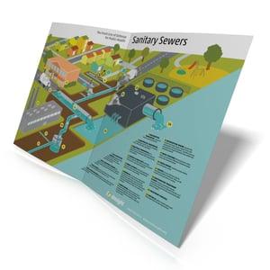 sewersystem_1200x1200