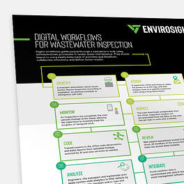 Digital Workflow for Wastewater Inspection