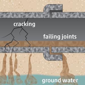 exfiltration illustration 2