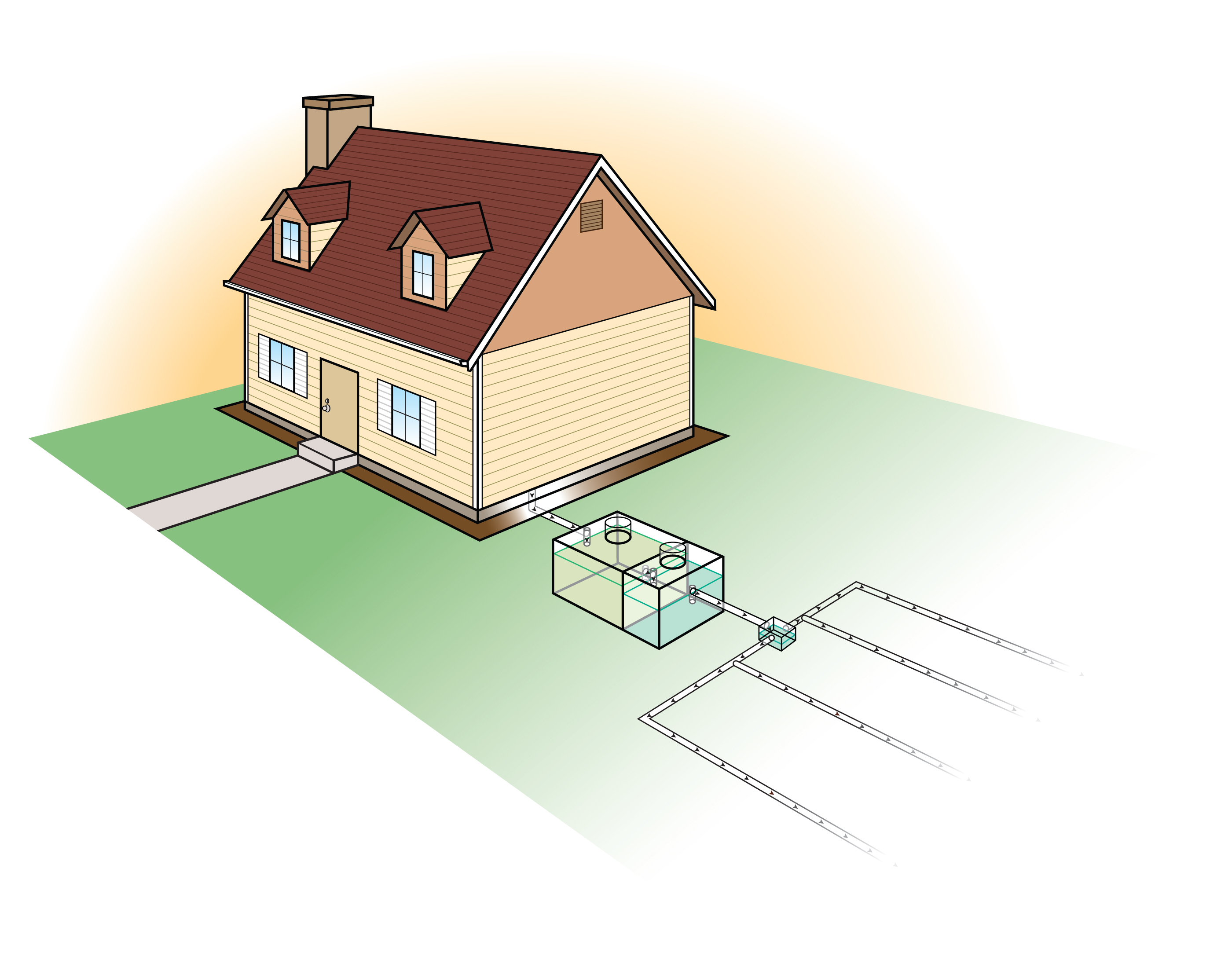 Sewer vs Septic Systems